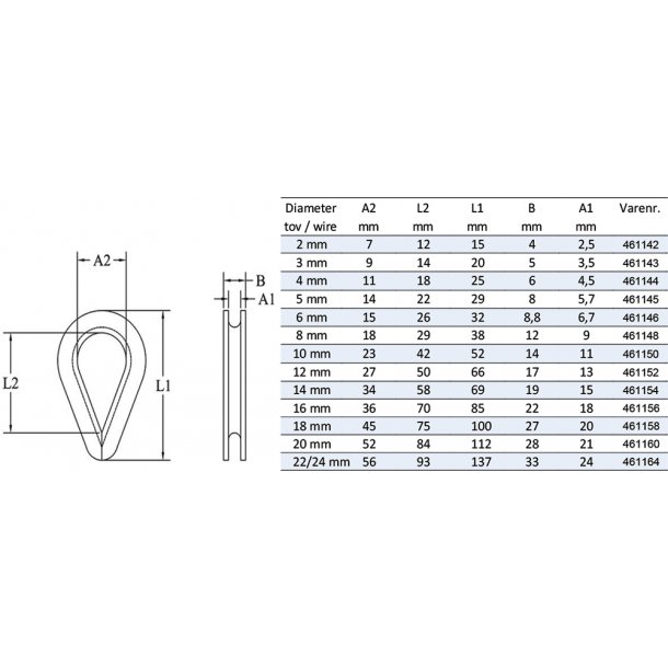 Kovs rustfrit stål f/20mm wire 1-stk